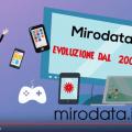 Mirodata evoluzione dal 2003
