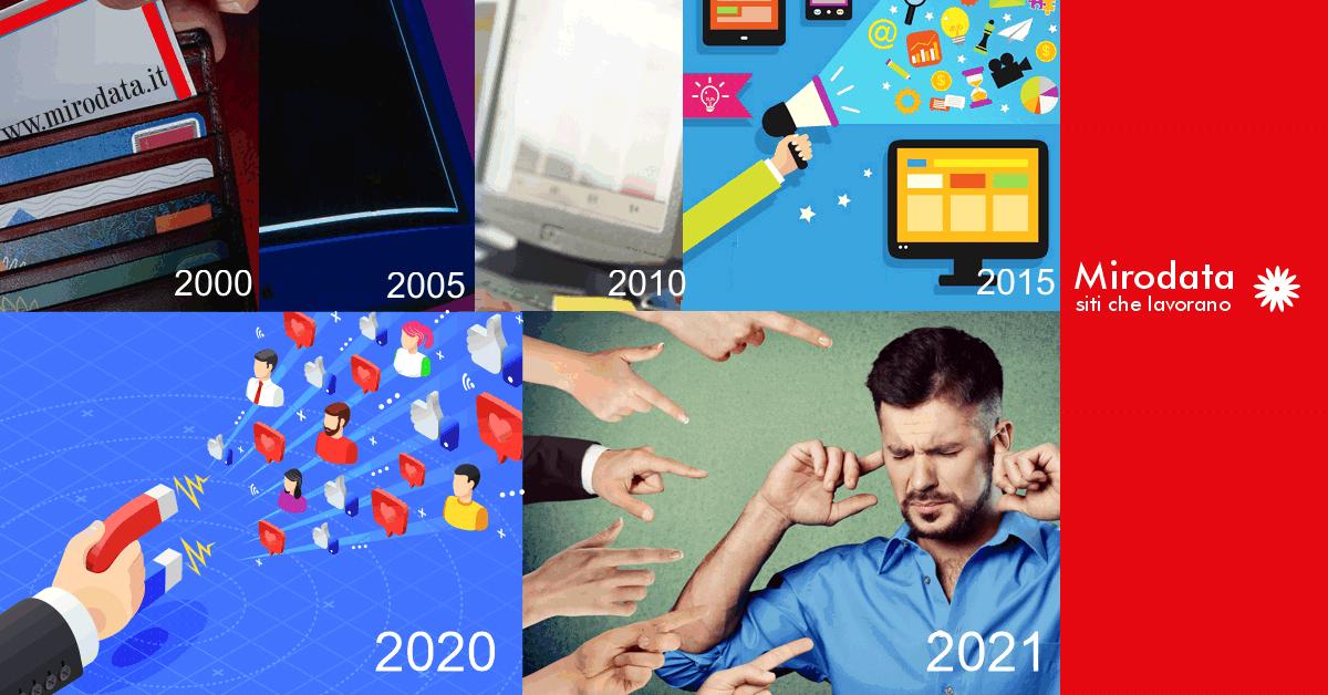 storia del web marketing
